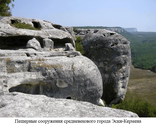 Пещерные сооружения города Эски-Кермен